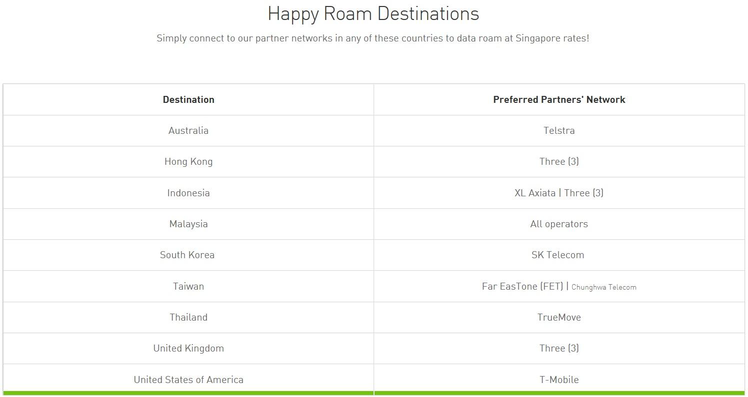 Happy_roam_destinations